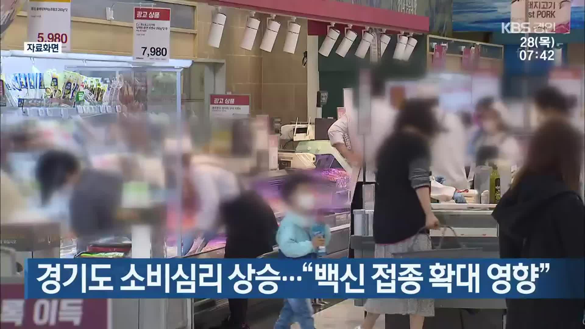 """경기도 소비심리 상승…""""백신 접종 확대 영향"""""""